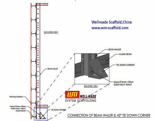 Formwork Concrete Tie Down Corner Aluma