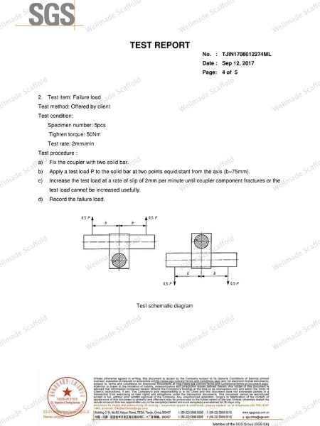 Scaffold Putlog Test Report 4