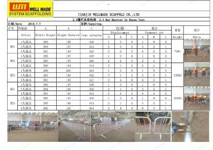 Crowd Control Barriers Test Report Technical Data